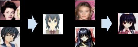 algorithm twingan