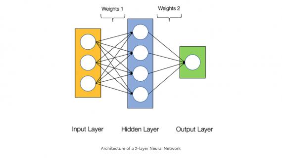нейронная сеть на python