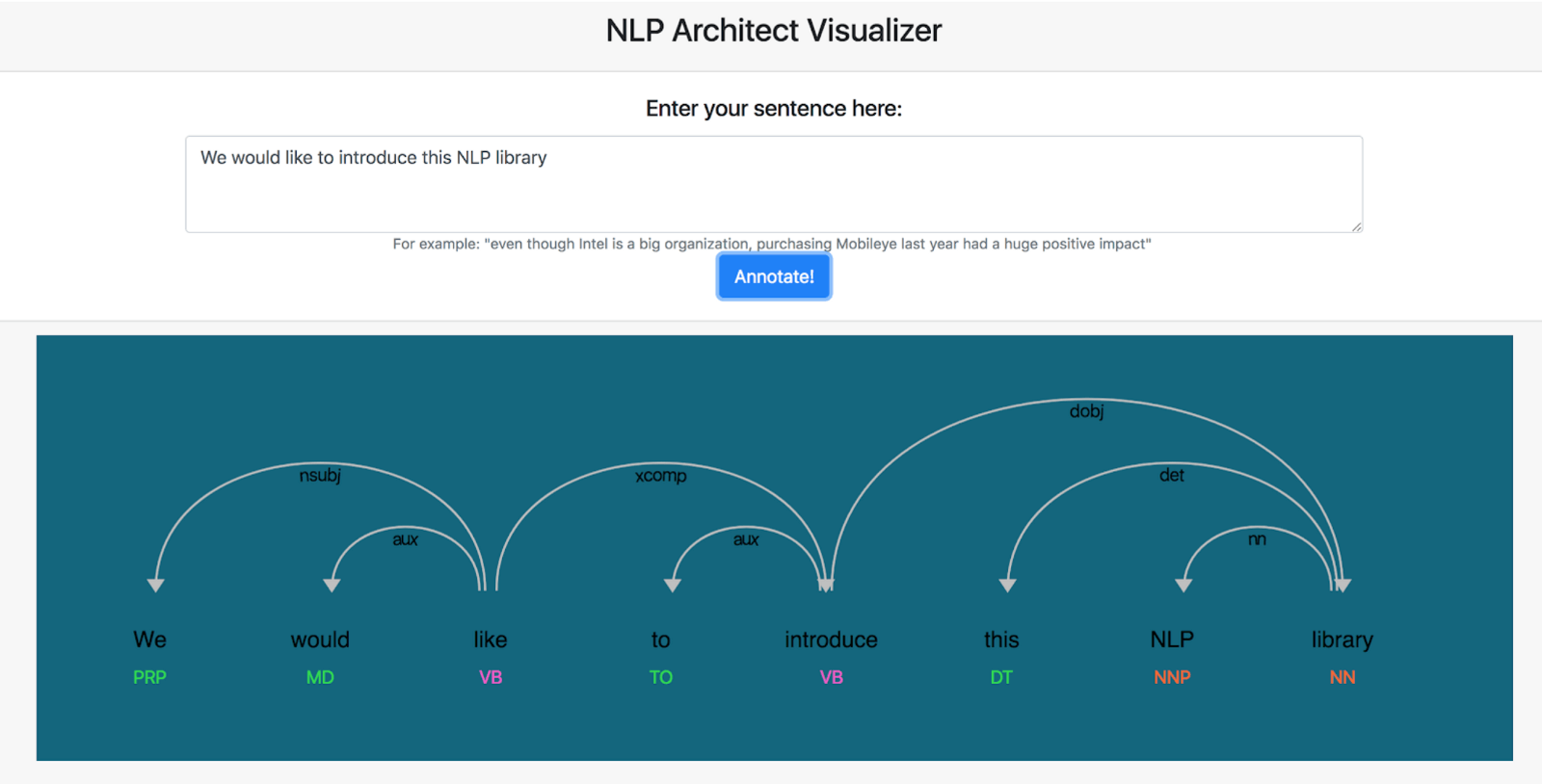 NLP Architect visualizer