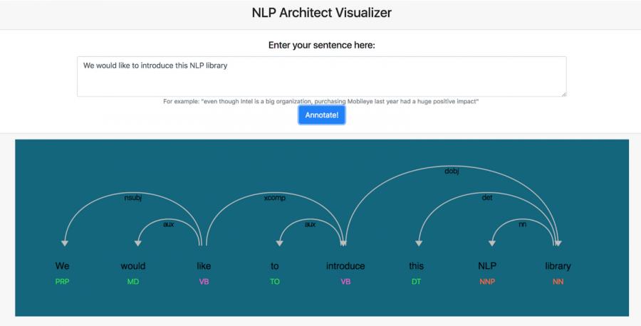 Визуализатор NLP Architect