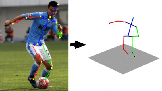3D pose estimation based on 2D joints and Forward-or-Backward Information (FBI) for eachbone