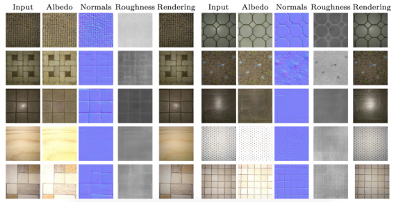 BRDF reconstruction results
