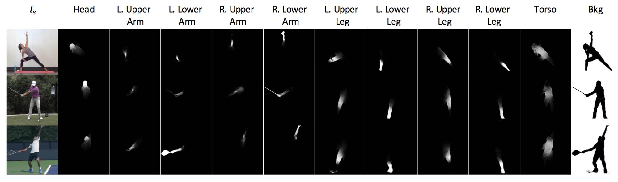 Gaussian bumps сегментация