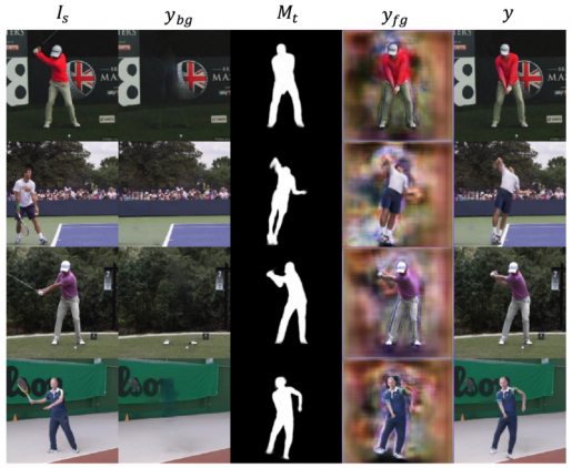 Source Image Segmentation