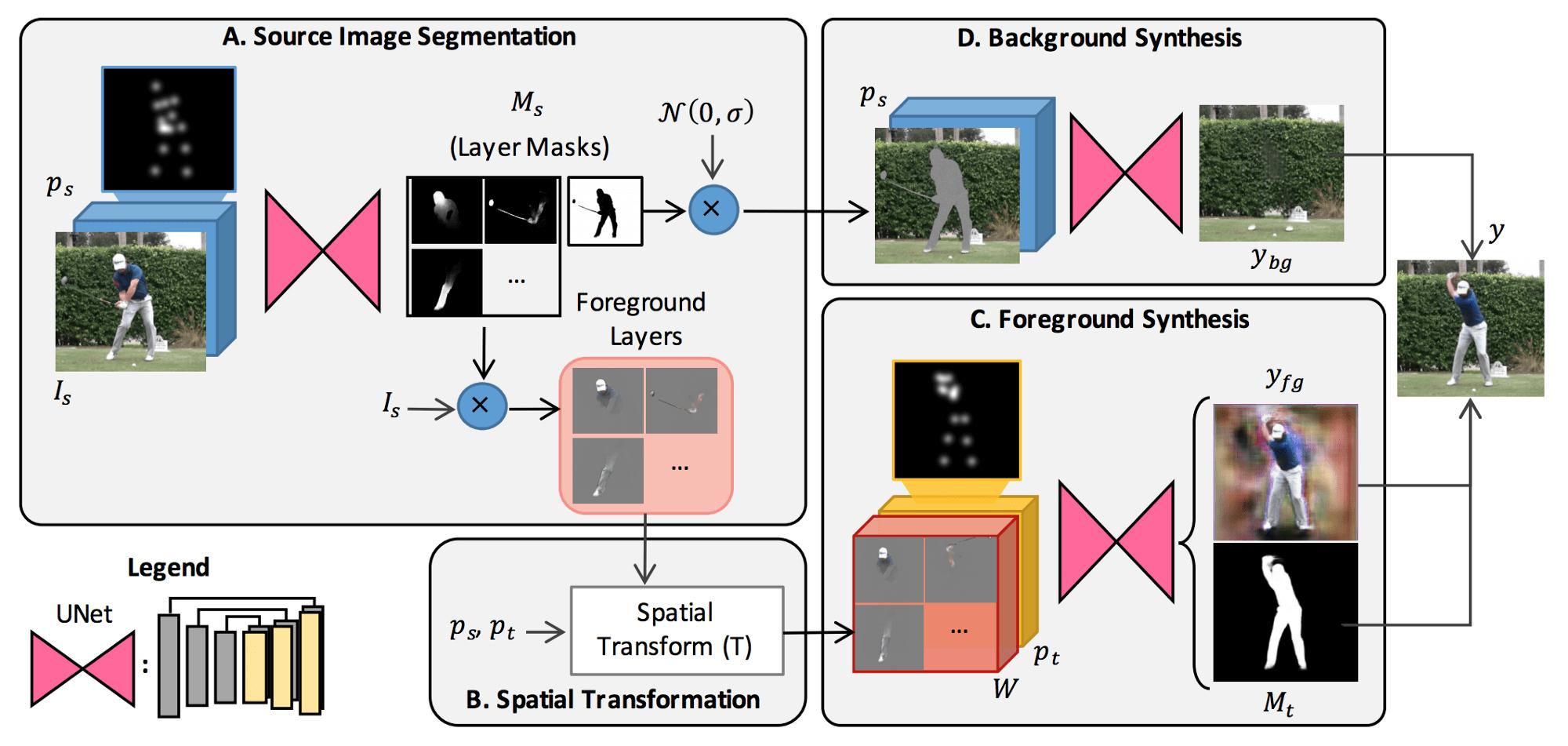 Предлагаемая архитектура, состоящая из 4-х модулей.