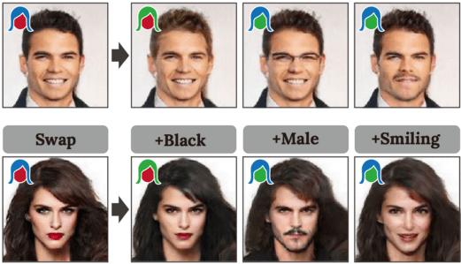 гармонизация лица и волос