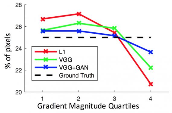 gradient magnitude