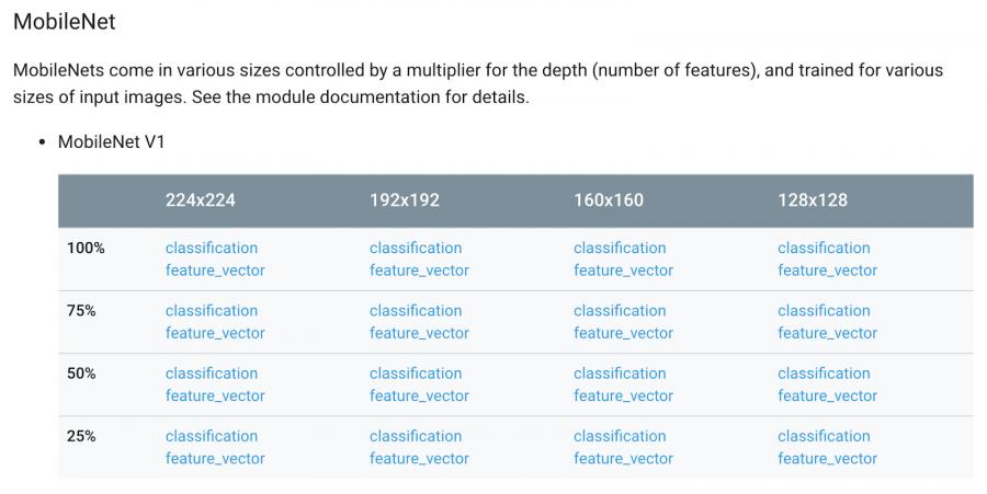 Модули для обработки изображений
