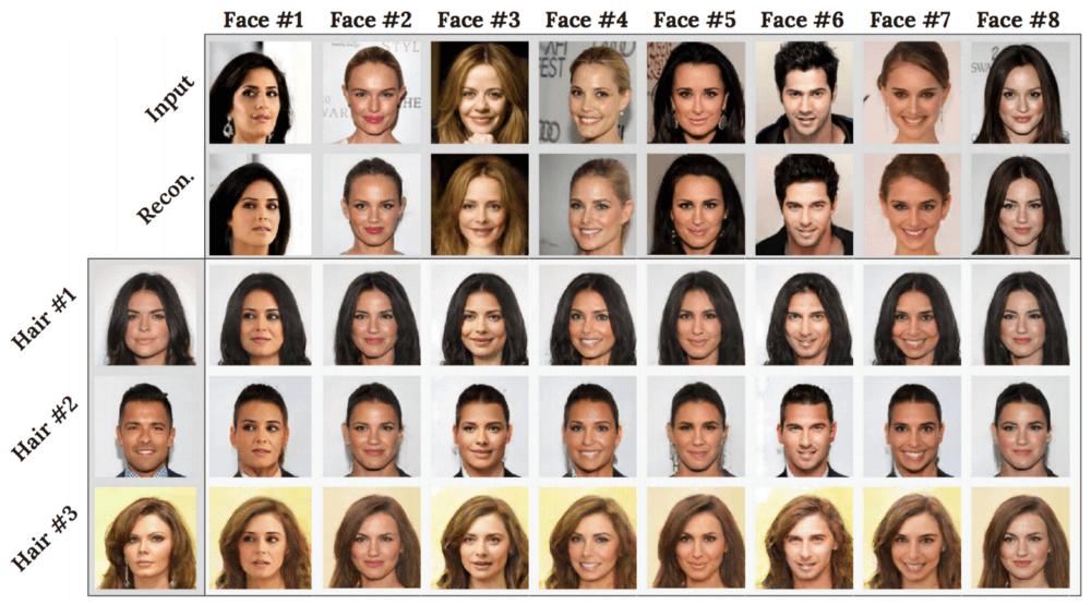 подстановка лиц и причёсок