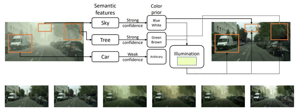 semanticheskij-podhod