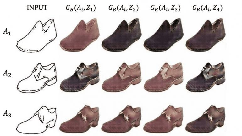 Рисунок 4: Edge2Shoes