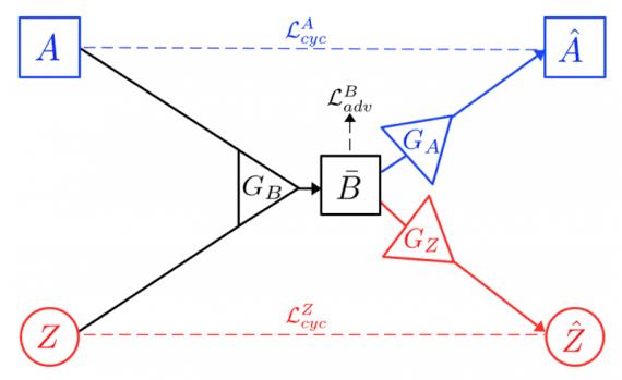 Рисунок 1:X-путь