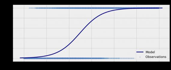 теорема Байеса пример