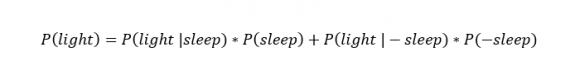 теорема Байеса - определение вероятности