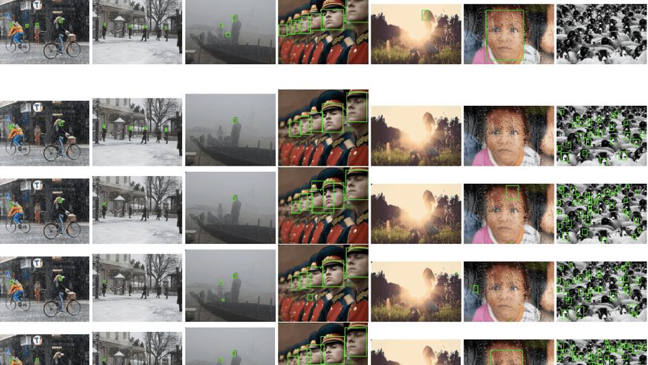 Face detection datasets