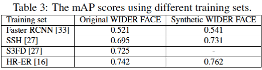 Pushing the Limits of Unconstrained Face Detection: a New
