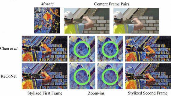 Качественное сравнение с другими методами стилизации