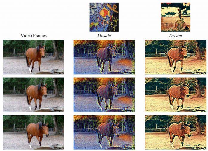 Результаты изменения стиля видео с использованием ReCoNet