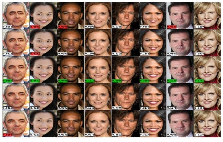 face adversarial attacks technique