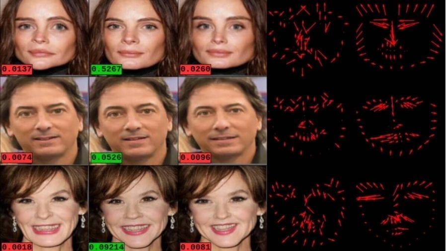 Fooling Facial Recognition Fast Method for Generating Adversarial Faces