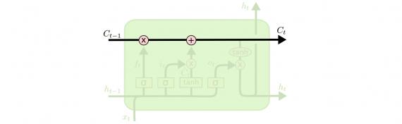 состояние ячейки LSTM