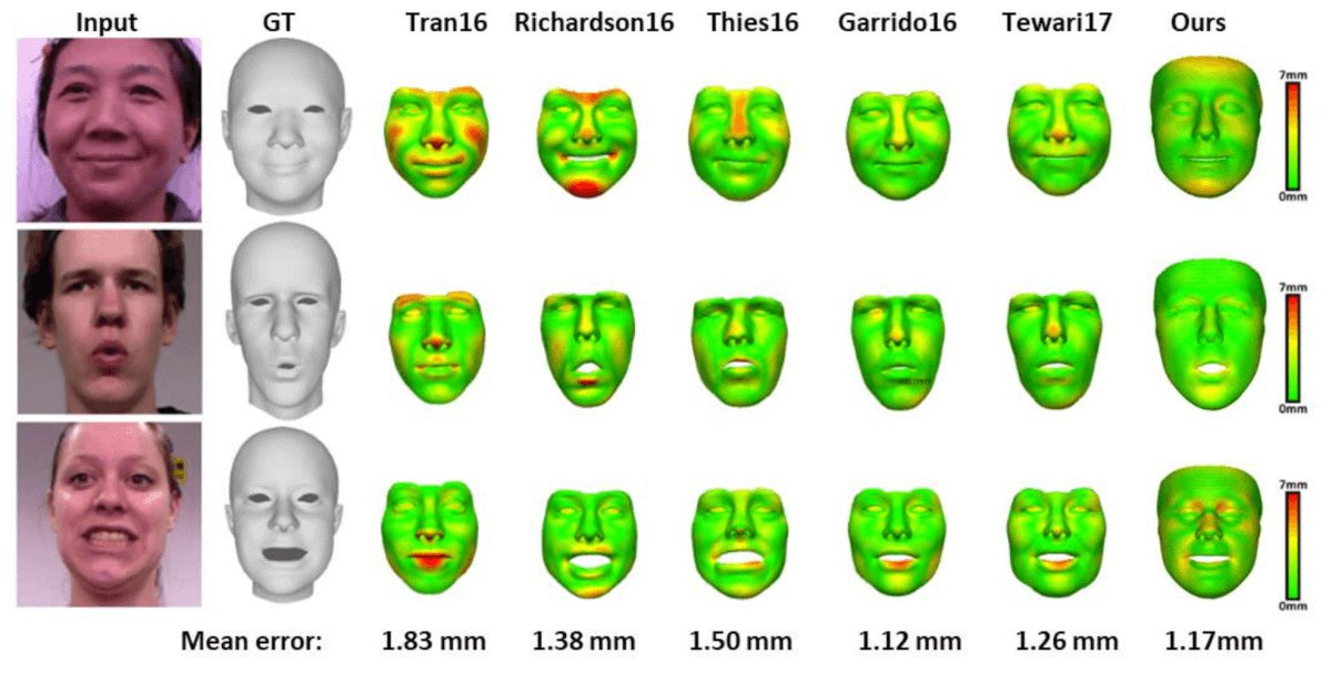 Learning 3D Face Morphable Model Out of 2D Images