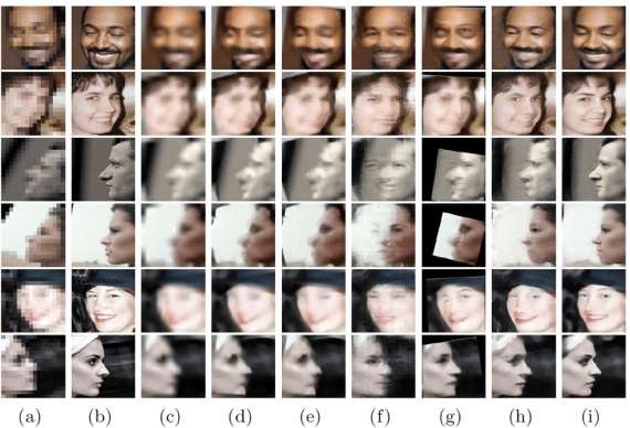 Comparisons with the state-of-the-art methods: (a) Unaligned LR image; (b) HR image; (c) Bicubic interpolation; (d) VDSR; (e) SRGAN; (f) Ma et al.'s method; (g) CBN; (h) TDAE; (i) Suggested approach