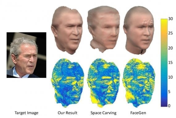 head reconstruction neural networks