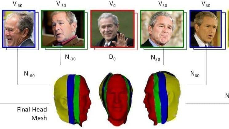 head reconstruction internet photos