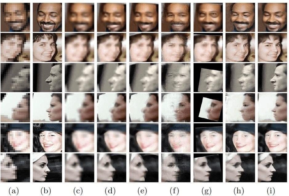 Сравнение с самыми современными методами: (a) LR image; (б) изображение HR; c) бикубическая интерполяция; d) VDSR; e) SRGAN; (f) метод Ma и др.; g) CBN; h) TDAE; (i) Предлагаемый подход