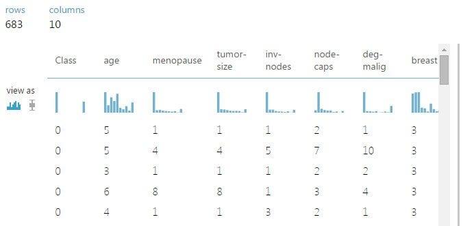 визуализация данных в azure ml
