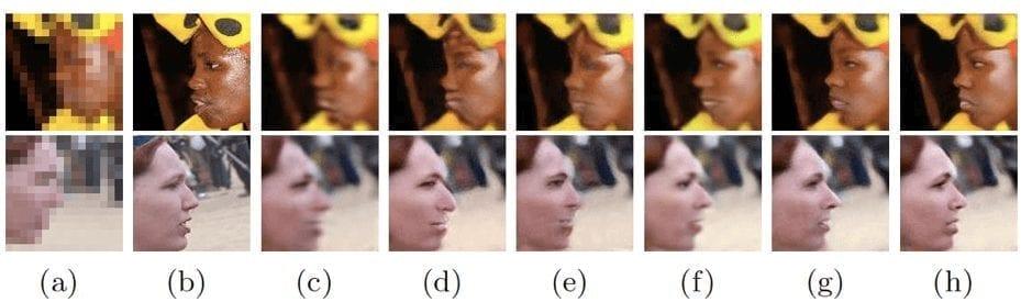a. невыровненное изображение LR, b. оригинальное изображение HR, c. только пиксельные потери, d. пиксельные и многофункциональные потери, e. пиксельные, функциональные и дискриминационные потери, f. пиксельные и лицевой структуры потери, g. пиксельные, функциональные и потери структуры h. пиксельные, функциональные, дискриминационные и структурные потери.