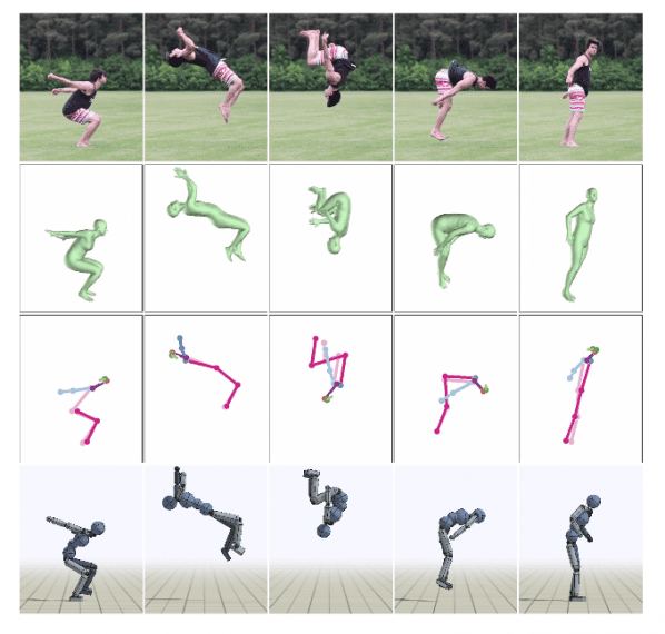 Learning Physical Skills from Videos using Deep