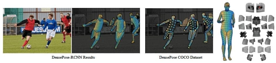 New Annotated Datasets for 3D Human Pose Estimation