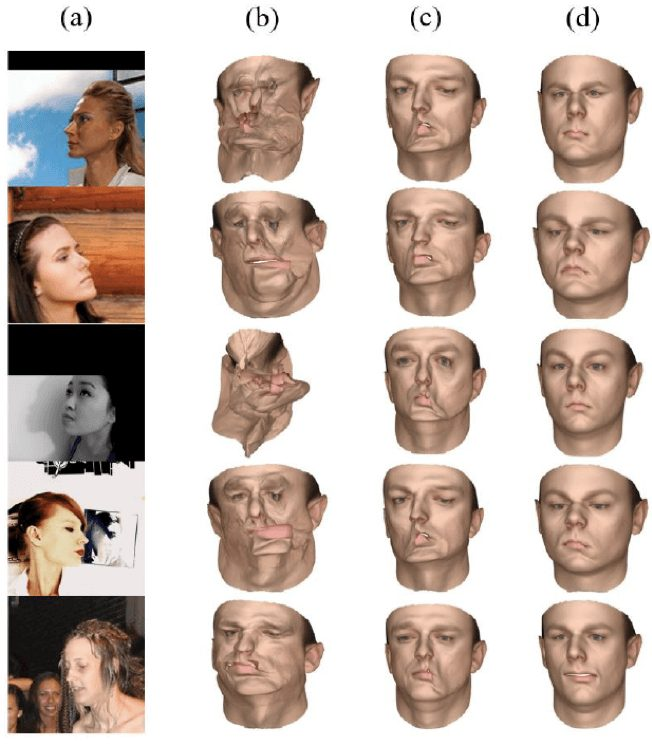 Comparison of 3D face reconstruction: (a) Input image; (b) FW-3DMM; (c) E-3DMM; (d) Suggested approach