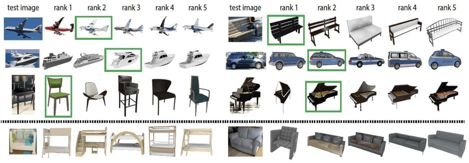 New Datasets for 3D Object Recognition