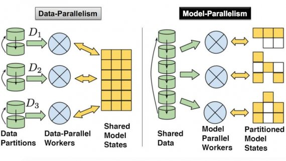 параллельные вычисления