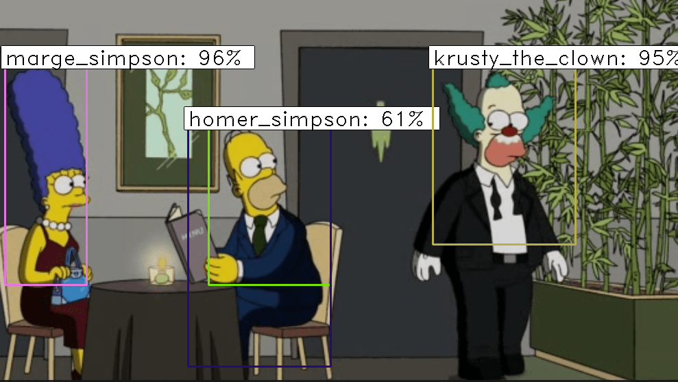 r-cnn object detection