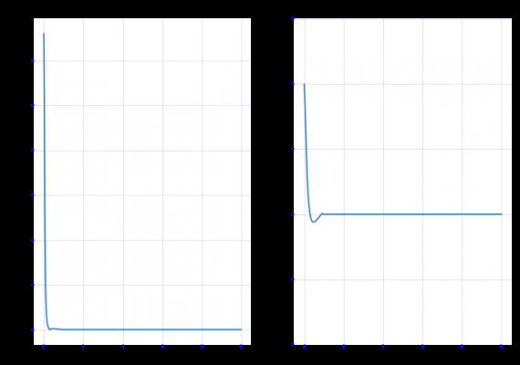 PyTorch и TensorFlow: отличия и сходства фреймворков