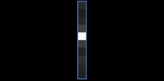 длины векторов капсульной нейросети