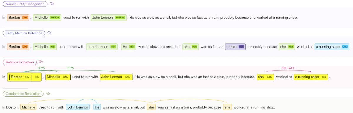 Примеры полученных в демо HTML результатов.
