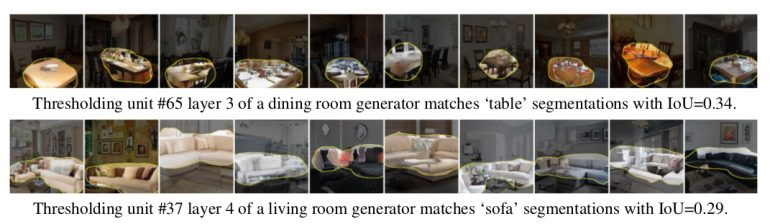 Visualizing the activations of individual units in two GANs.