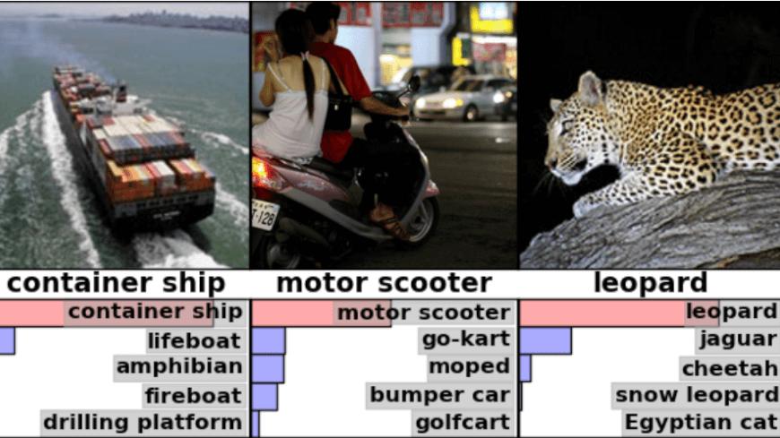 туториал распознавание изображений tensorflow
