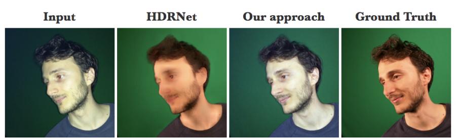 сравнение deepflash и HDRnet