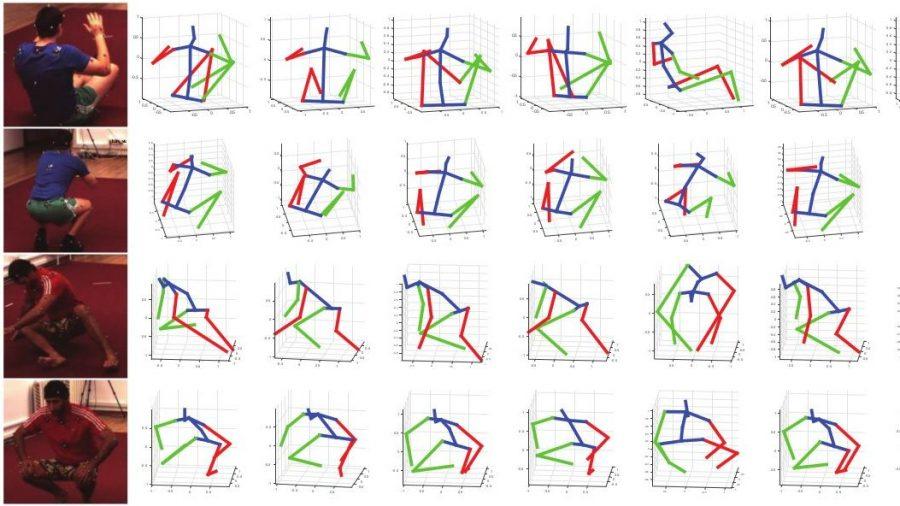 оценка и предсказание 3D позы