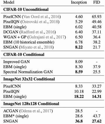 results ebm
