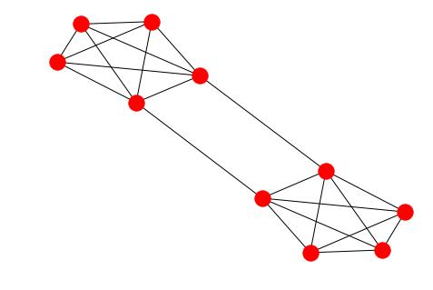 Граф в Networkx