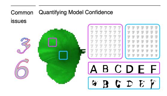 Примеры ошибок модели