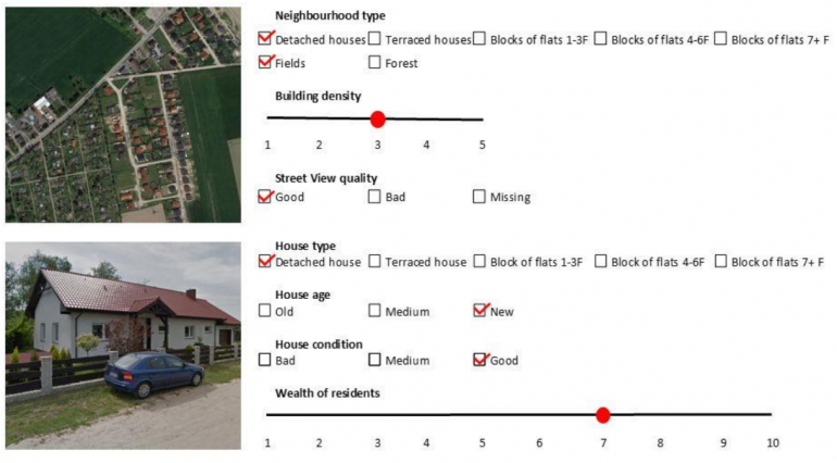 Факторы выявленные по фотографии дома