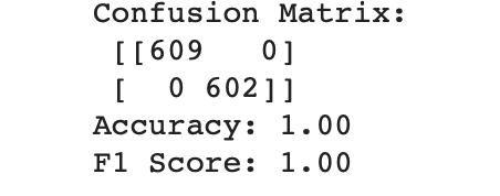 Результаты для лучшей модели из AutoML на тестовых данных